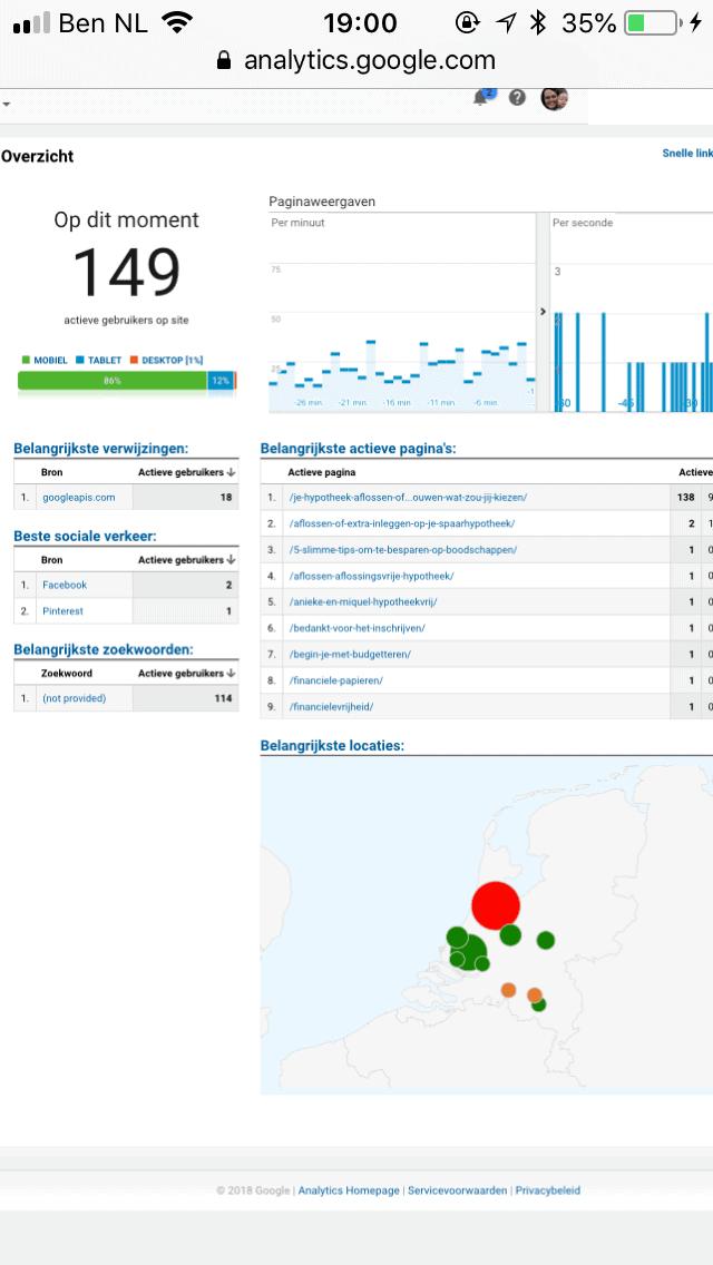 Google analytics screenshot actuele cijfers